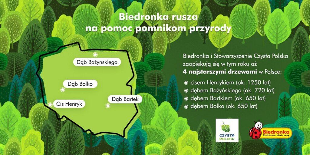biedronka_retail_journal